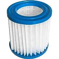 Jilong Filter-cartridge, filterparone Ø 80x85 cm, binnen Ø 49 mm cartridgefilter voor zwembadpomp, filterinstallatie…