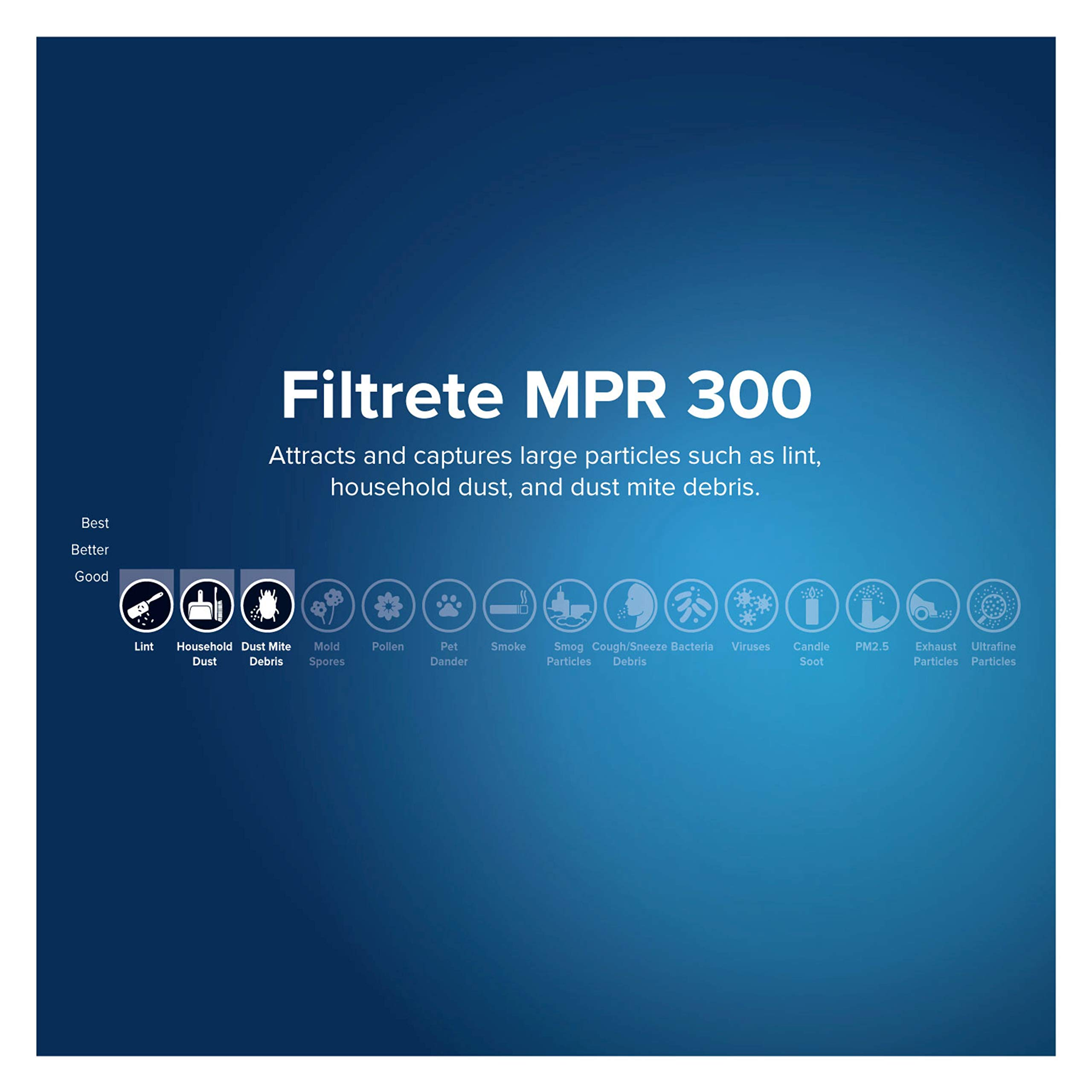 Filtrete 20x20x1, AC Furnace Air Filter, MPR 300, Clean Living Basic Dust, 6-Pack by Filtrete (Image #6)