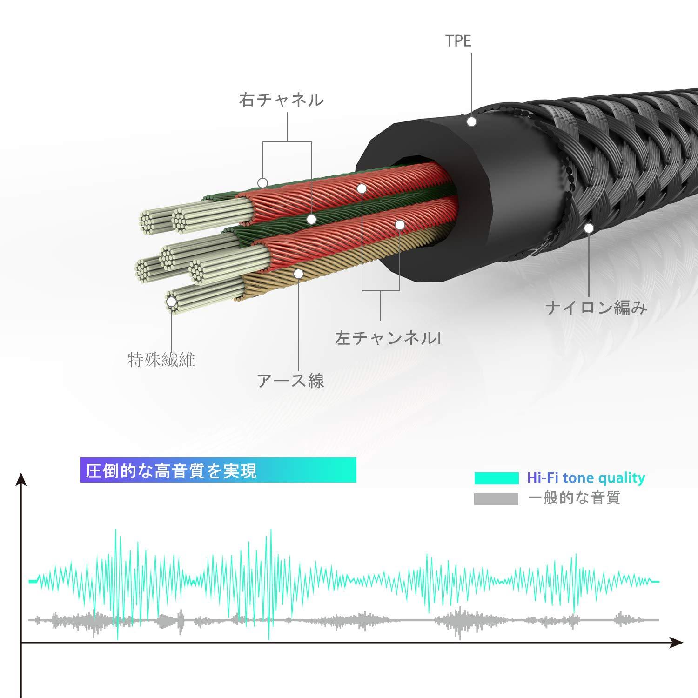 Smartphones 1m Klinkenkabel f/ür Kopfh/örer Nylon MP3 Player und Mehr Echo Dot Apple iPhone iPod iPad Heim//KFZ Stereoanlagen Syncwire Aux Kabel 3.5mm Audio Kabel