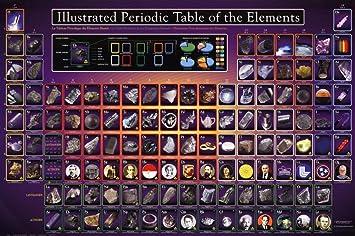 Amazon illustrated periodic table of the elements educational illustrated periodic table of the elements educational poster poster poster print 36x24 urtaz Choice Image