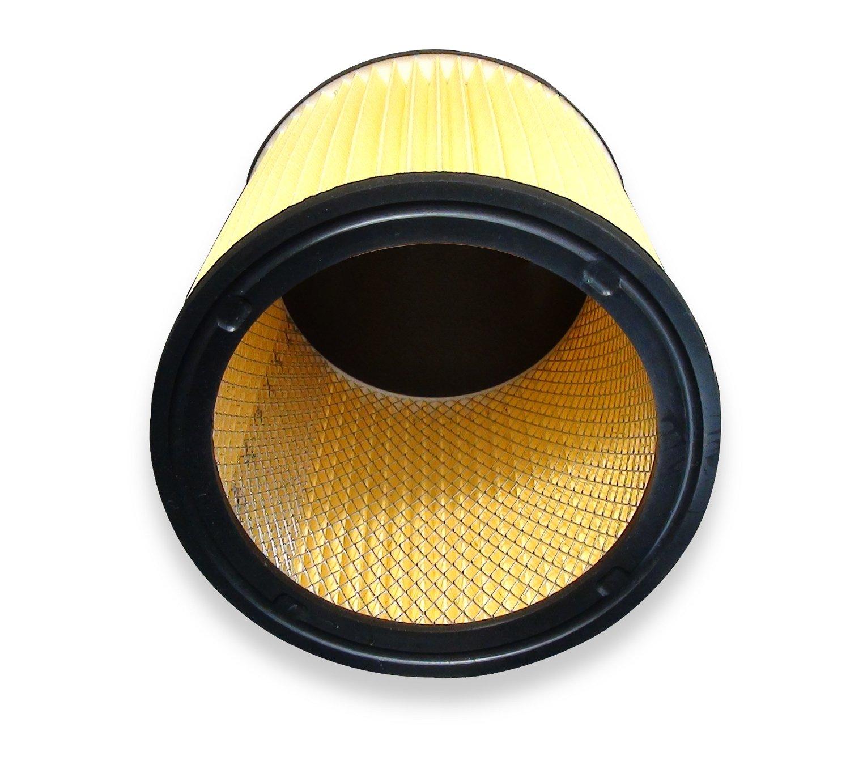 Filtro kallefornia K700 para Rowenta RU 01 02 03 04 05 alrededor de filtro de larga duración Kallefornia®