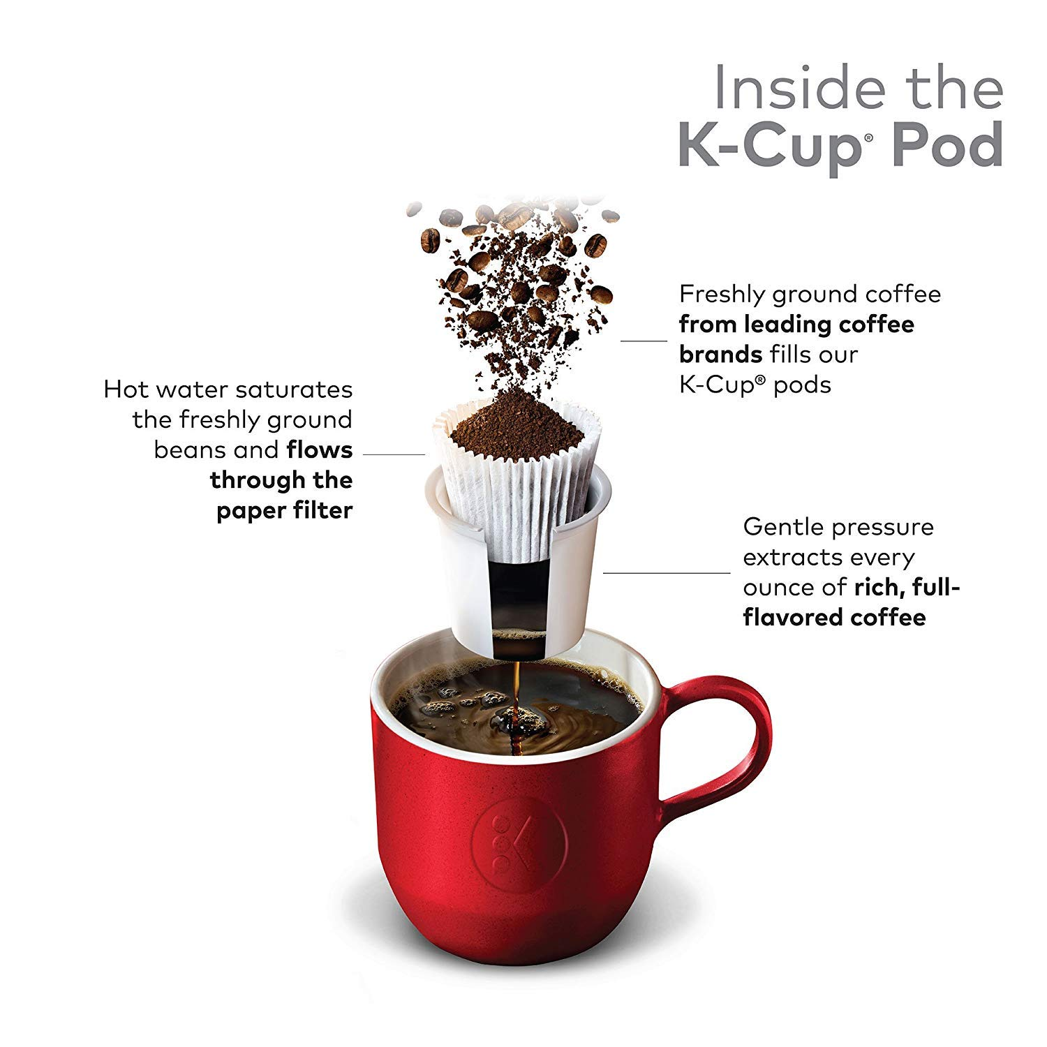 GMT6114 - Milk Chocolate Light Hot Cocoa K-Cups