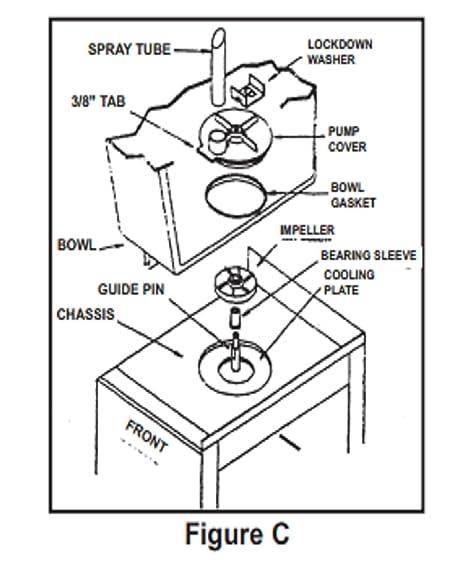 Amazon Com Crathco 3220 Bearing Sleeve Pack Of 12 Home Improvement