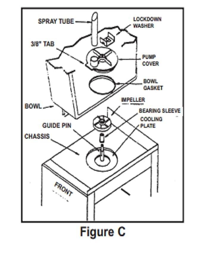 Amazon Com Crathco 3220 Bearing Sleeve Pack Of 25 Home Improvement