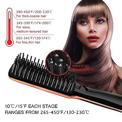 Cepillo de pelo cabello lonic yaluya regalo embalaje portátil cepillo alisador para el pelo y eléctrico calefacción cerámica cepillo pelo alisado de Peine ...