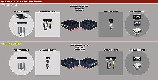 amazon com enko products mini composite rca cvbs av to hdmi rh amazon com Dual 3.5Mm to RCA Adapter RCA Input Speakers