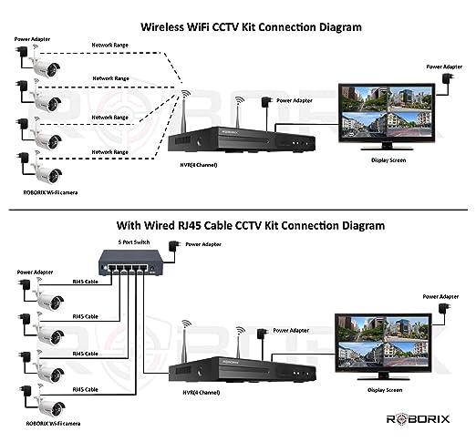 cctv 12v wiring diagram all wiring diagram Telephone Schematic