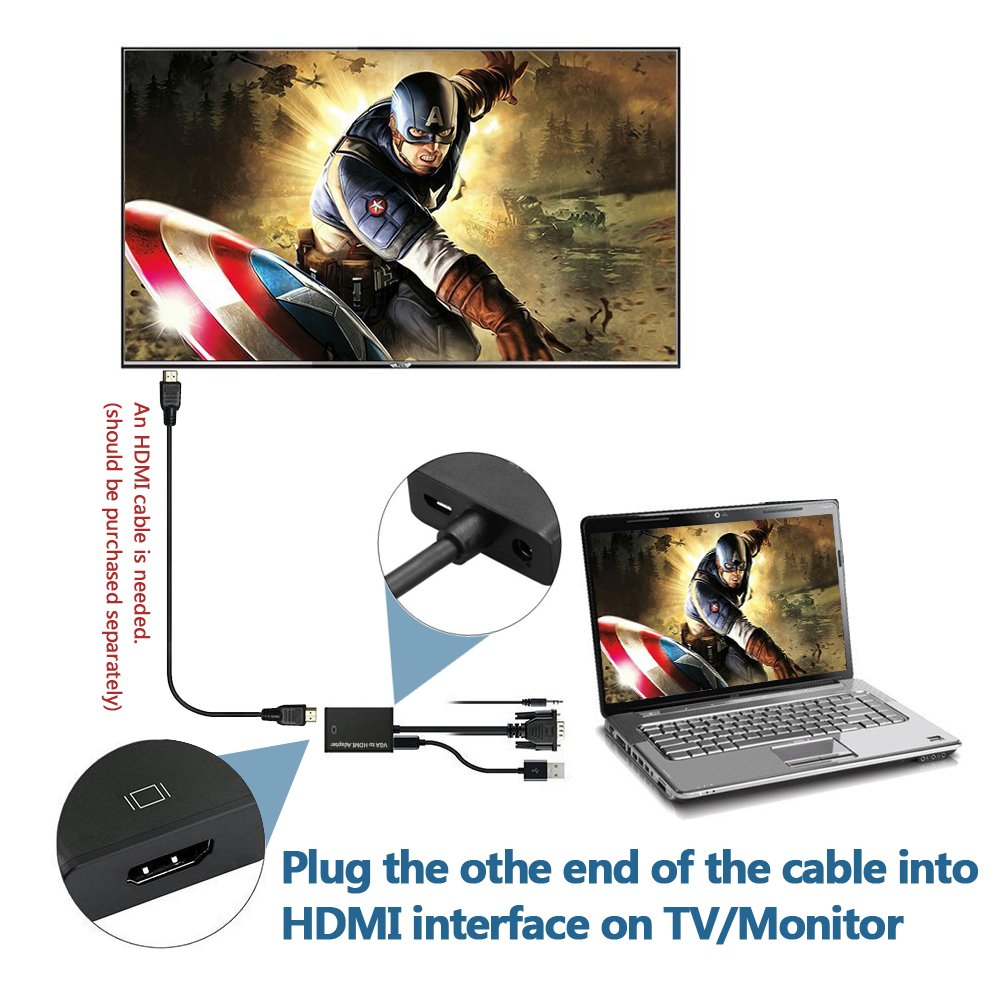 ShiningDay VGA to HDMI Cable, VGA Male to HDMI Female Cable Converter Adapter with 1080P HD Video and USB Audio Support for Connecting Old PC, Laptop with a VGA output to NEW Monitor, HDTV by ShiningDay (Image #3)