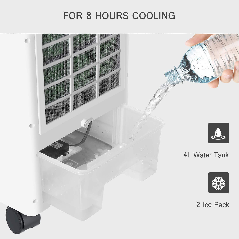 Ventilateur Climatiseur humidificateur purificateur dair Famgizmo Climatiseur 4 en 1 400m/³//h Humidification,Rotation Automatique R/éservoir deau de 4L,Filtres /à air Ventilateur 3 Vitesses