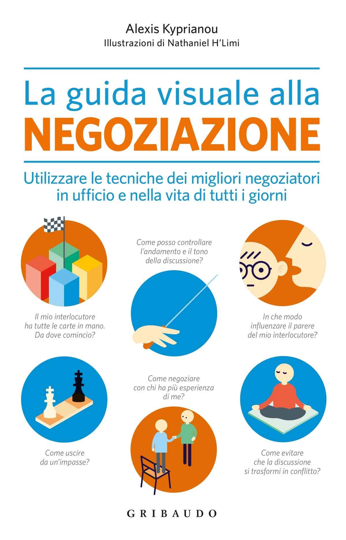 La guida visuale alla negoziazione
