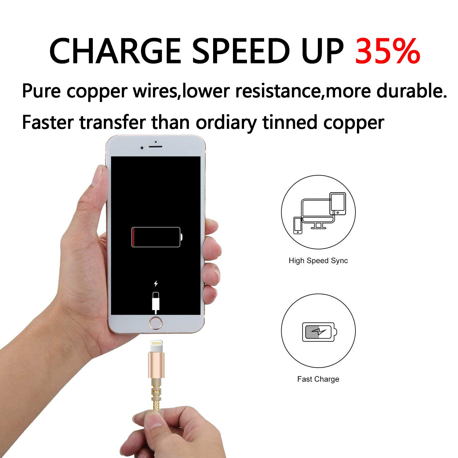 Dapaidannylon Braided Usb Cable 3pack 6ft Fast Copper Wiring Retina Charging Cord Compatible Iphone Charger 8 Plus 7 6 6s 5s 5c