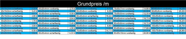 Winkelstahl ungleichschenklig L/änge 1250mm 25x15x3mm scharfkantig