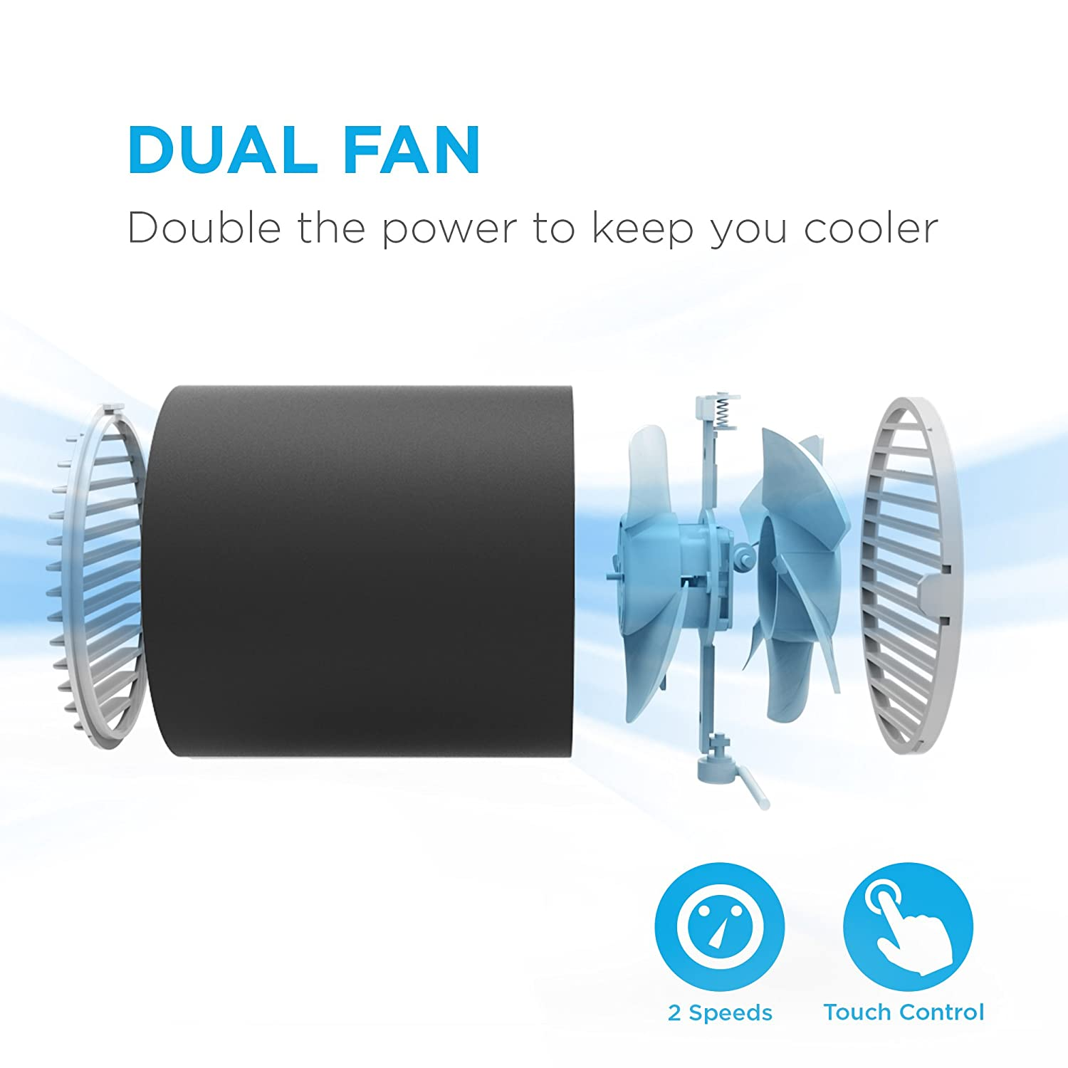 Fancii Small Personal Desk Usb Fan Portable Mini Table We Followed The Directions That Came With Controller And Twin Turbo Blades Whisper Quiet Cyclone Air Technology For Home Office