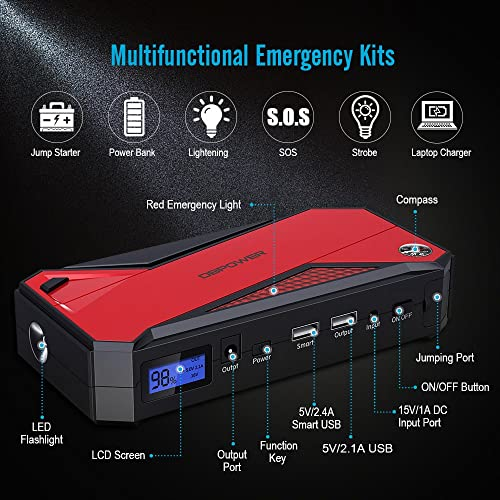 This best jump starter - .DBPOWER 600A - can be used by, basically, anyone.