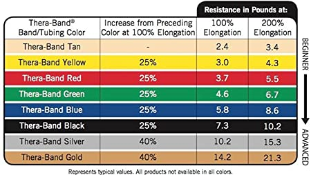 Tehraband resistance level