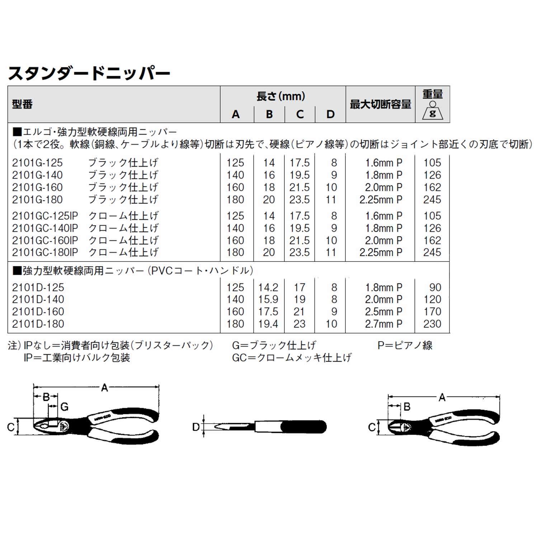 5 1//2-Inch Bahco 2101G-140 Ergo Diagonal Cutting Pliers