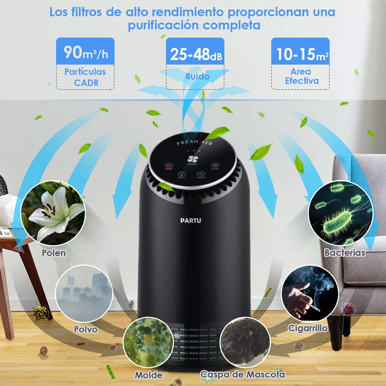Polen Filtro de Nivel 3 Purificador de Aire para Hogar con Luz Nocturna Coloreada para Eliminador PM2.5 PARTU Purificador de Aire con Filtro HEPA Indicador de Reemplazo del Filtro Bacterias