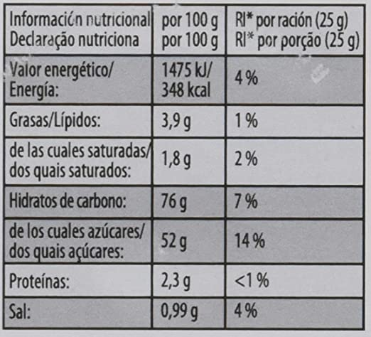 Haribo - Cartucheras - Dulces de regaliz - 1.5 kg: Amazon.es ...