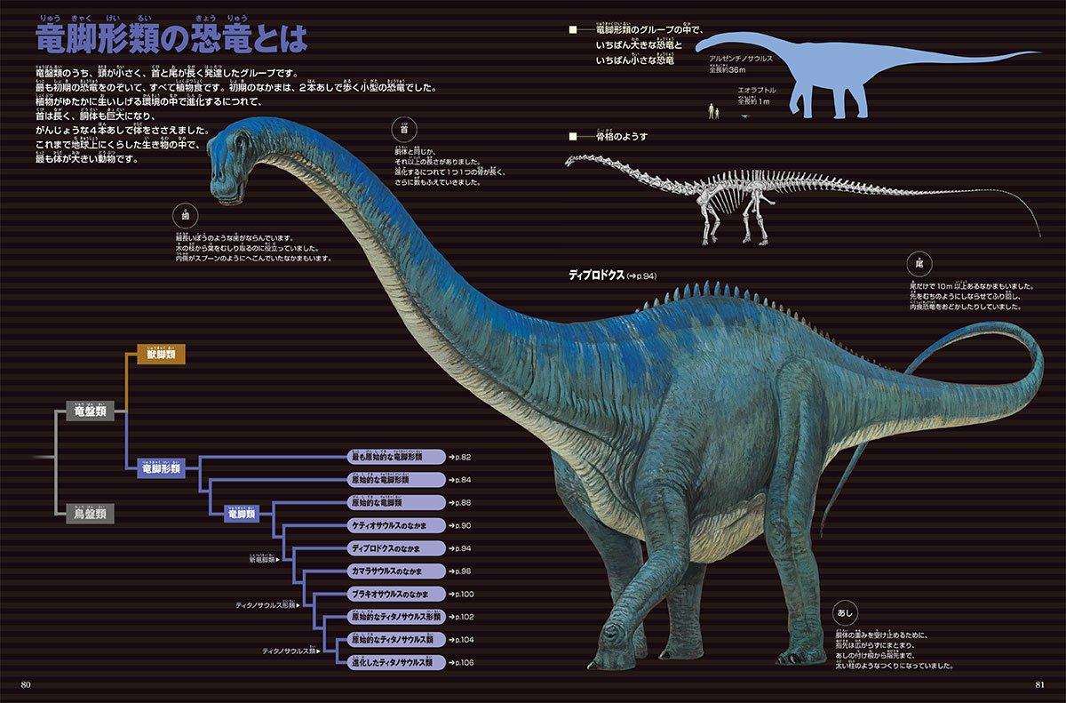 竜脚形類の恐竜の特徴
