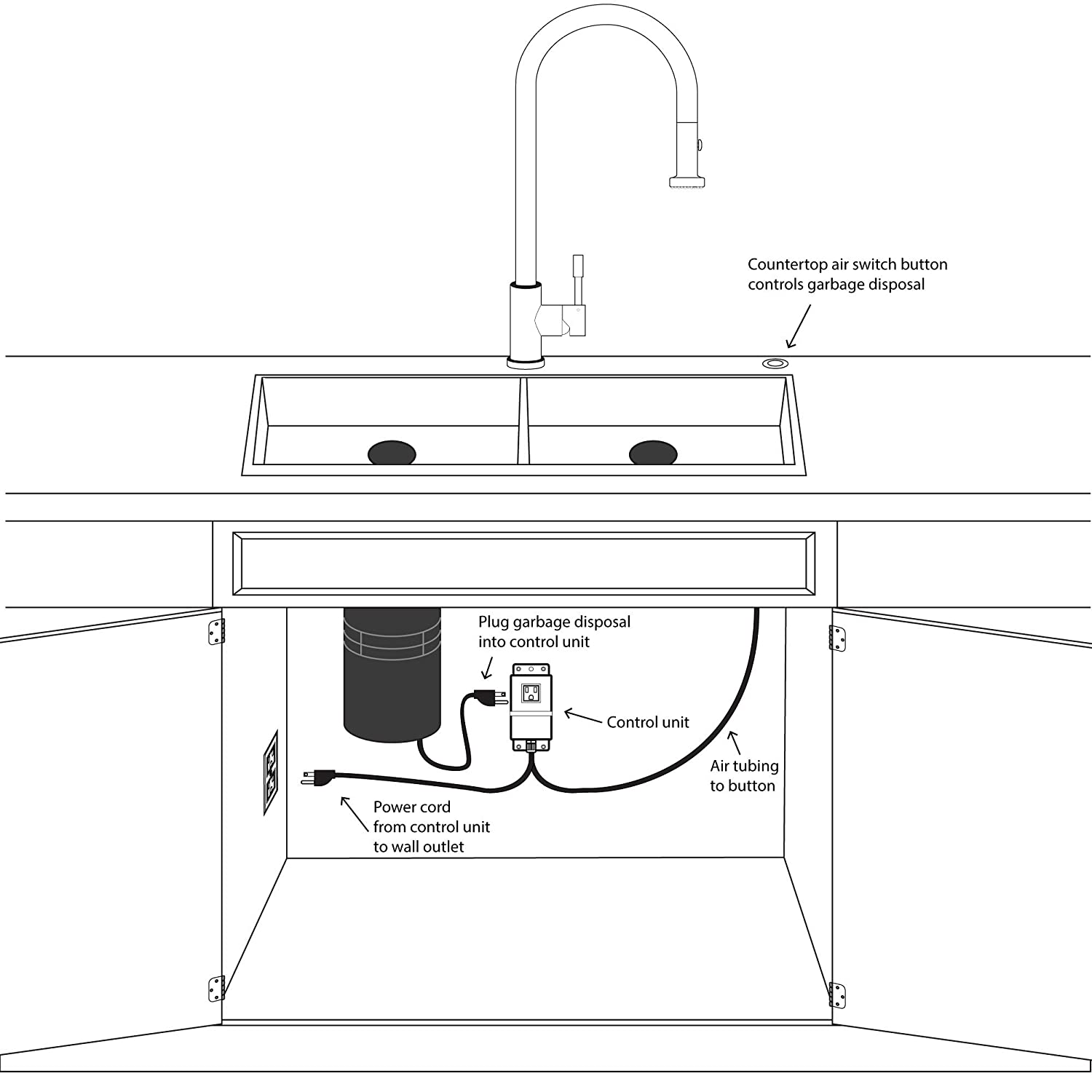 Gts ga7 power 110 vac single outlet sink garbage disposal air on wiring a garbage disposal diagram Install Garbage Disposal Assembly Schematic Garbage Disposal Outlet Location