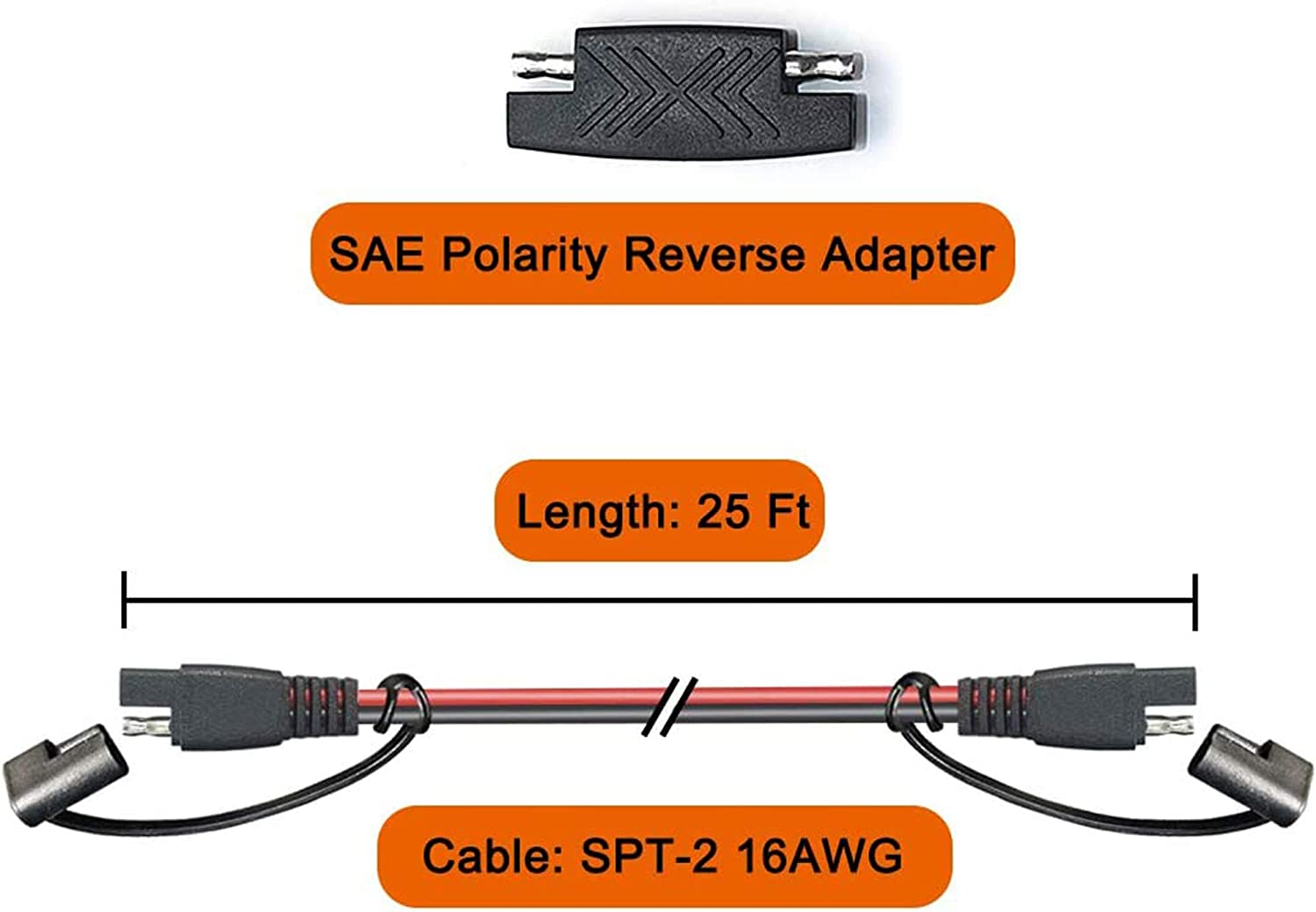 POWISER 25Feet SAE to SAE Extension Cable Quick Disconnect Connector 16AWG, for Automotive, Solar Panel Panel SAE Plug(25FT(16AWG)) : Garden & Outdoor