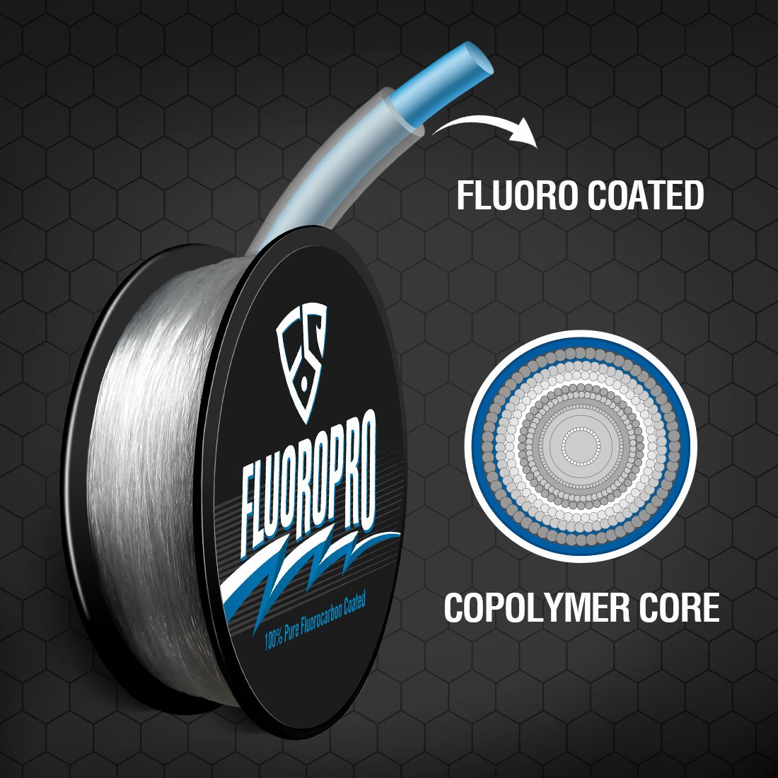 329Yds Low Stretch High Strength Clear Fluorocarbon Fishing Line 2-50LB FISHINGSIR FluoroPro 100/% Pure Fluorocarbon Coated Fishing Line