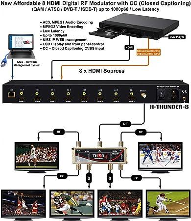 Amazon Com 8 Channel Hdmi Digital Rf Encoder Modulator Full Hd Up To 1080p Home Audio Theater