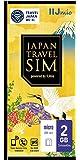 インターネットイニシアティブ IIJ Japan Travel SIM ( microSIMサイズ / データ量:2GB / 利用可能期間:3months ) IM-B220