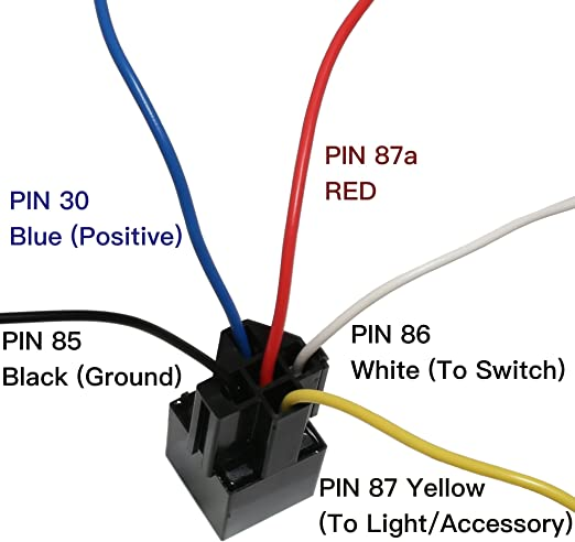 Noministnow  5 Pin Bosch Relay Wiring Diagram
