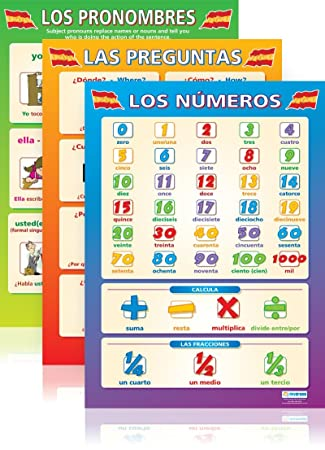 Amazon.com : Spanish Basics Poster Set| Set of 8 Spanish ...