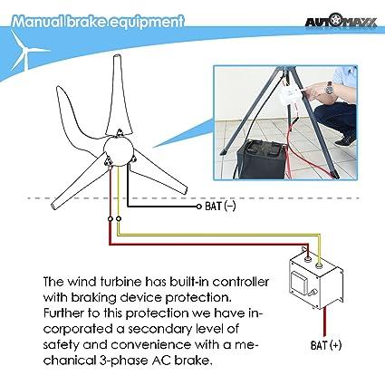 Groovy Amazon Com Windmill Db 400 400W 12V Wind Turbine Generator Kit Wiring Digital Resources Millslowmaporg