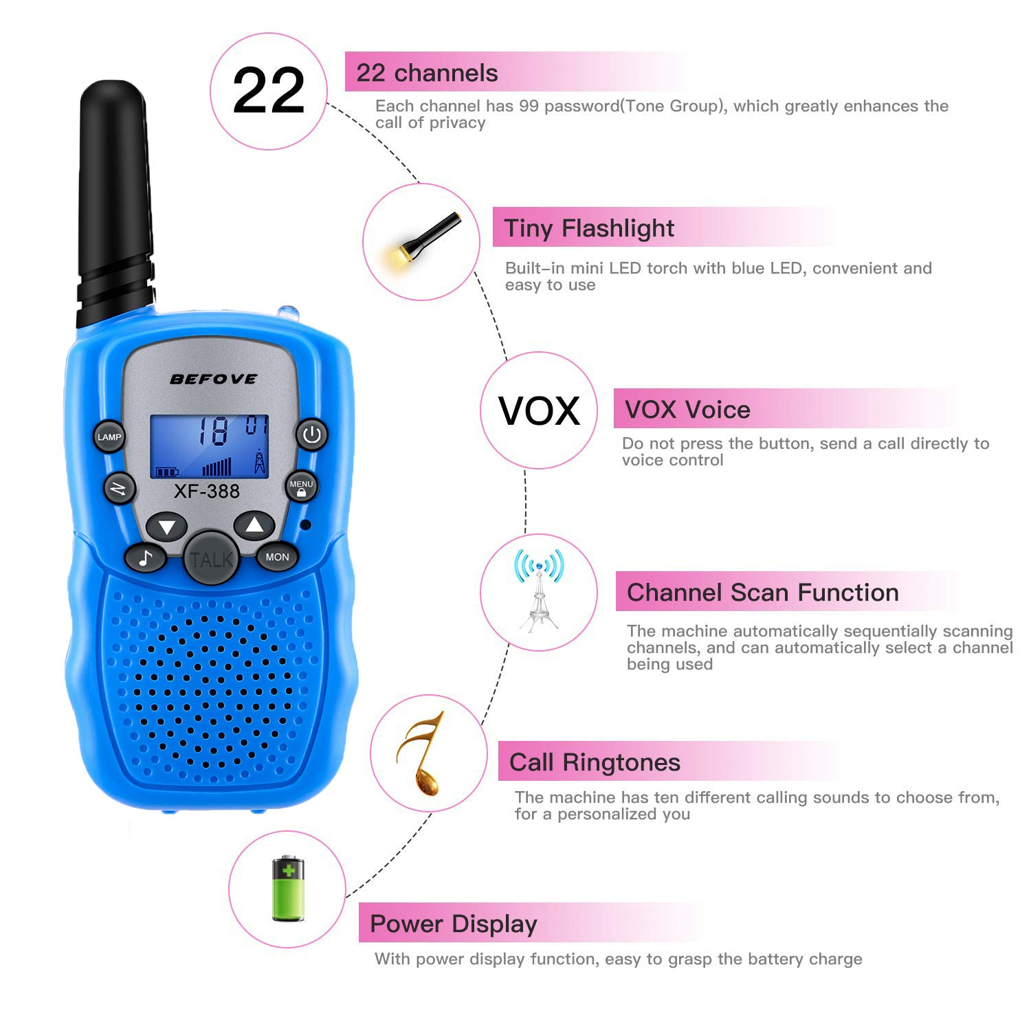 Befove Walkie Talkies, 3 x Walkie Talkie Kids 22 Channel Handheld FRS Transceiver Two Way Radios Long Range Walky Talky for Kids Adults, Camping Hiking Outdoor Use with Straps by Befove (Image #2)