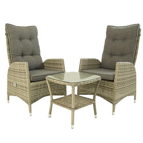 Conjunto Muebles jardín, 2 sillones reclinables y 1 Mesa Auxiliar, 2 plazas, Aluminio y rattán sintético Plano Color Gris