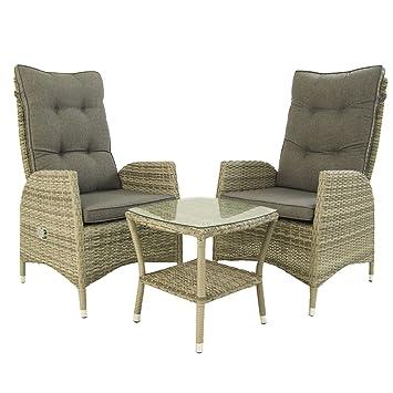 Conjunto Muebles jardín | 2 sillones reclinables y 1 Mesa Auxiliar | 2 plazas | Aluminio y rattán sintético Plano Color Gris | Portes Gratis