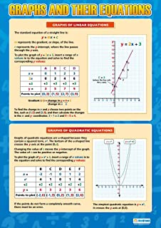 Straight Line Graphs | Maths Educational Wall Chart/Poster In