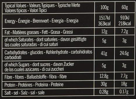 Galletas Proteicas | Sabor caramelo salado | Caja de 12 ...