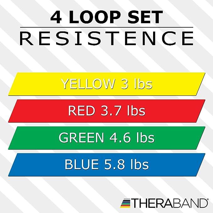 Fitnessbänder Elastikband 4er Set Theraband Set Gymnastikband Resistance Band