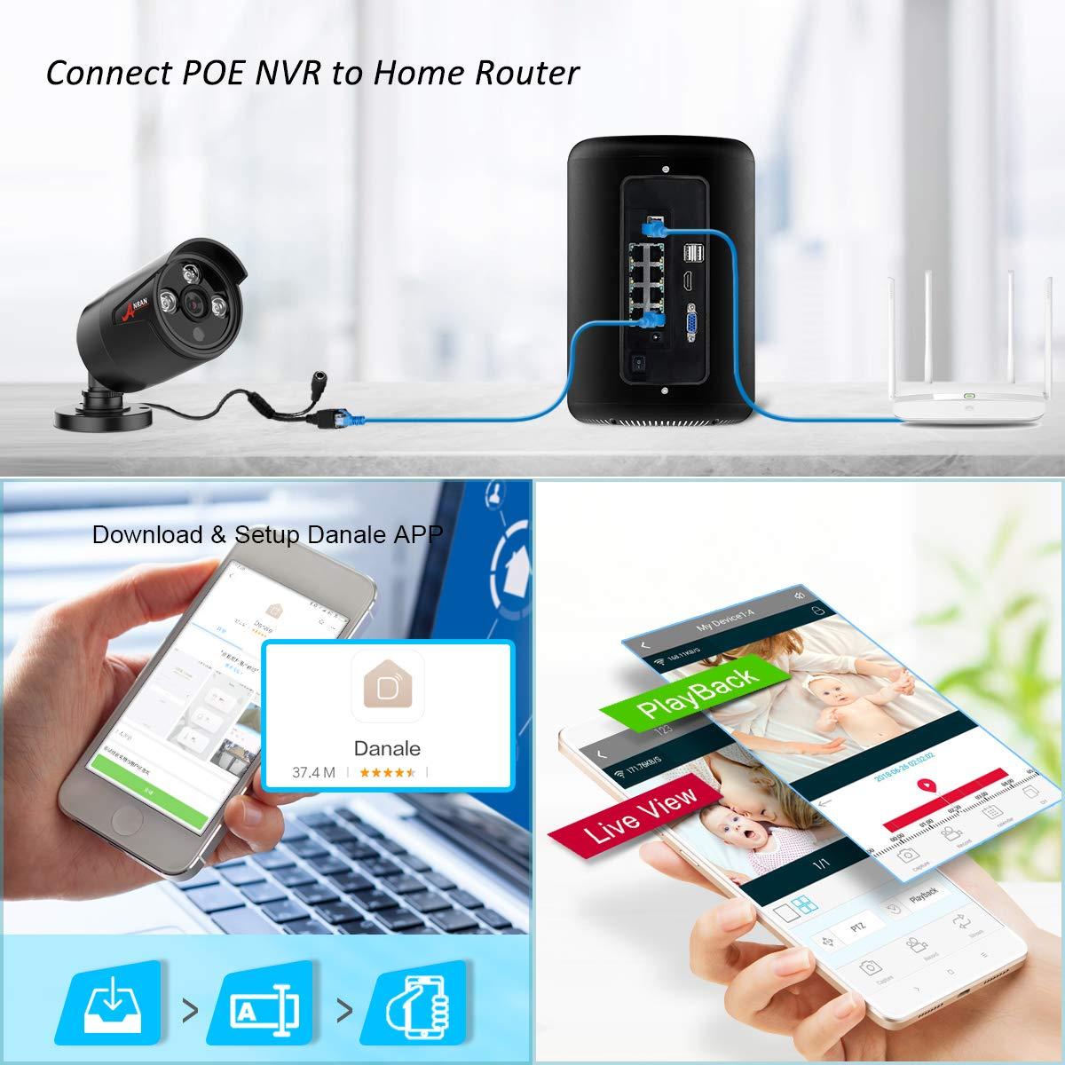 ANRAN 5MP CCTV PoE Kit Cámaras de Vigilancia Exterior 8CH Sistema Cámara de Seguridad PoE 1920P Kit NVR PoE con 3TB HDD 8 Cámaras de ...
