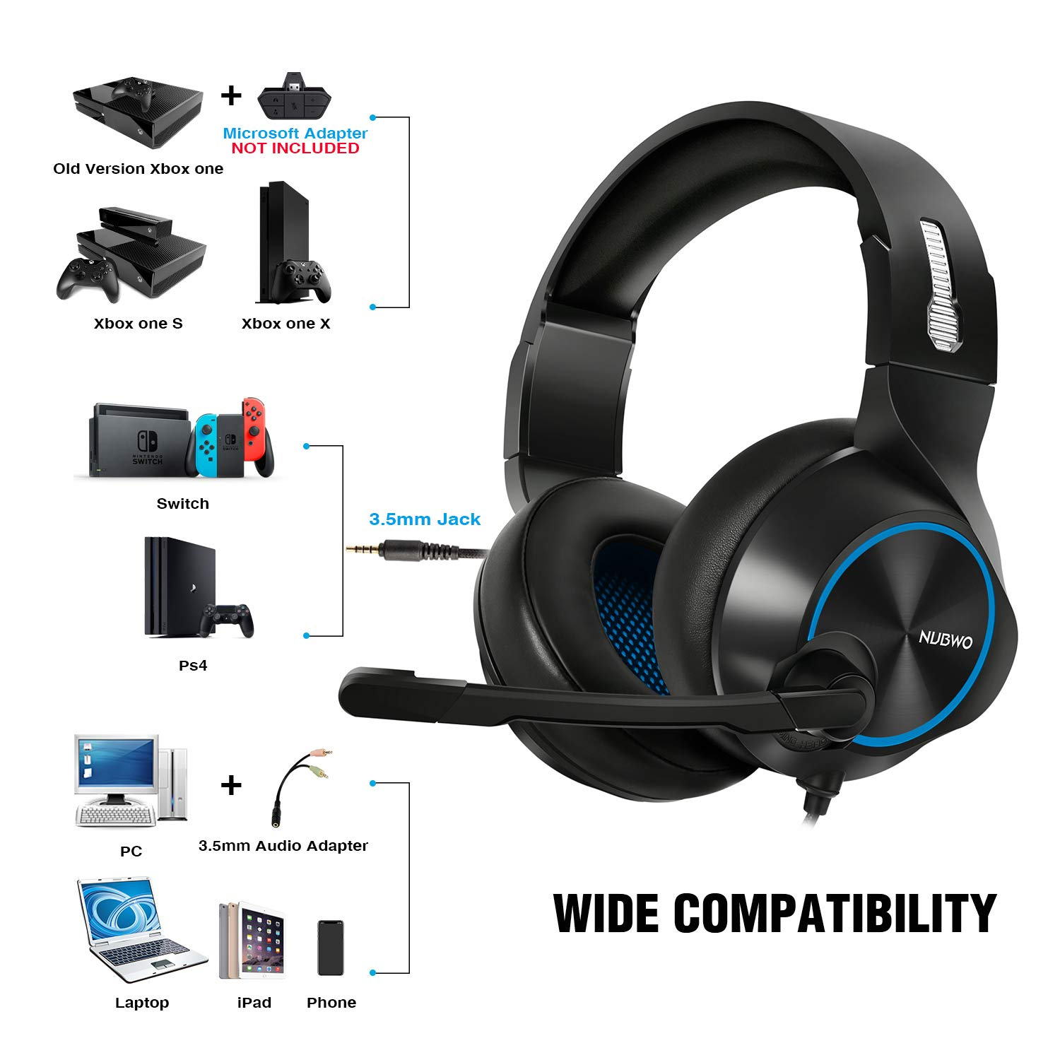Gaming Headset for Xbox One, PS4, PC, Controller, ARKARTECH Noise Cancelling Over Ear Headphones with Mic, Bass Surround Soft Memory Earmuffs for Computer Laptop Switch Games by ARKARTECH (Image #4)
