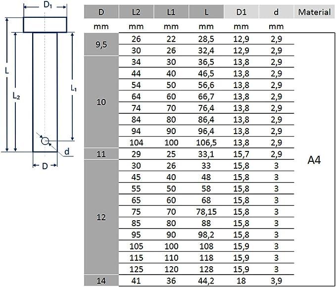 5 St/ück Steckbolzen 12x65 mm - BOOTSTEILE BRAEUR/® - Sicherungsbolzen//Splintbolzen//Bolzen aus Edelstahl A4