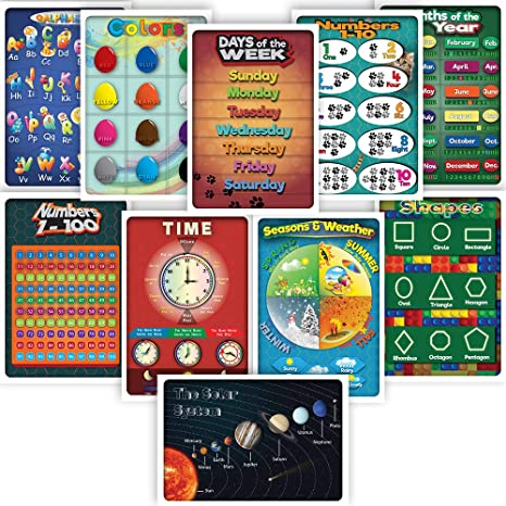 Amazon.com: Póster educativo preescolar, suministros para ...