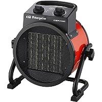 Orbegozo FHR 3050 Calefactor Cerámico Profesional con 2
