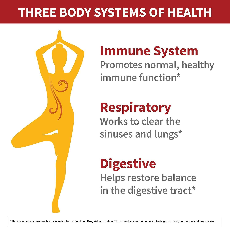 Amazon Redd Remedies Adult Sinus Support Natural Histamine