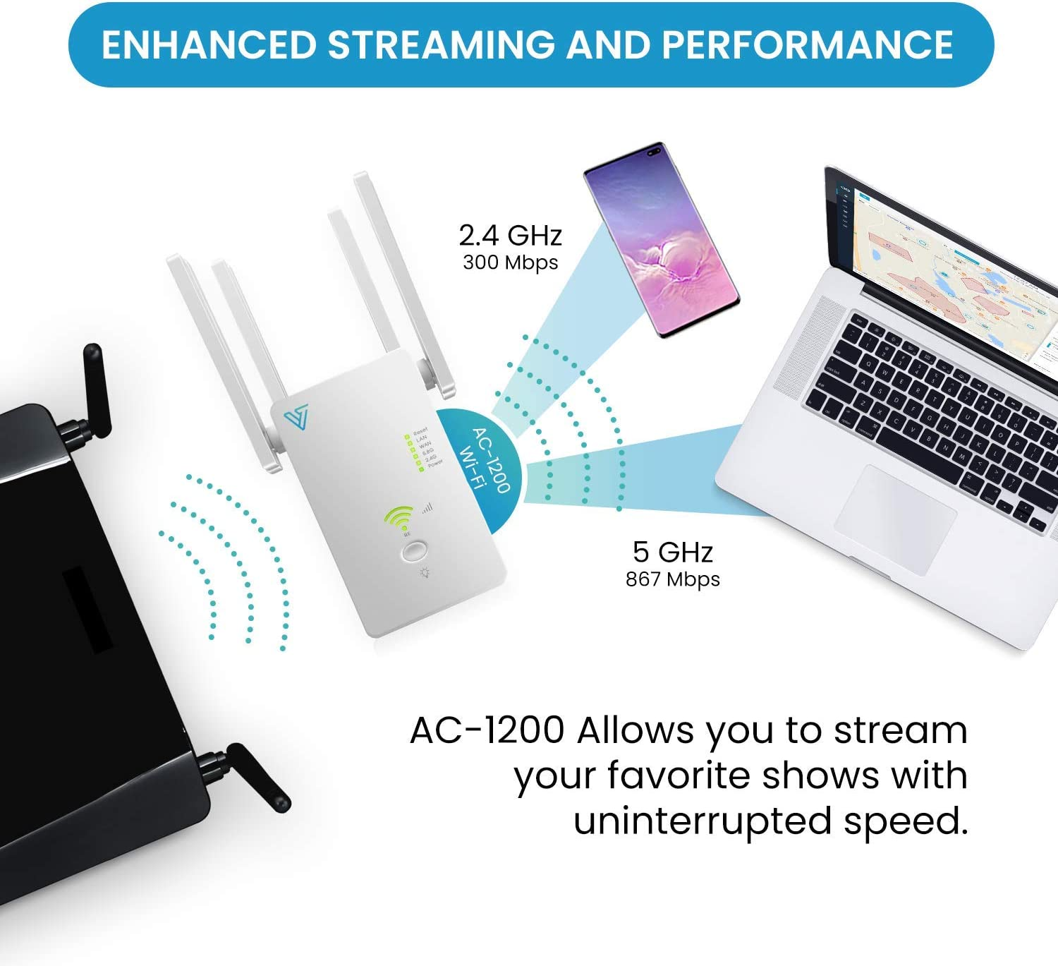 Repeater 1200Mbps Dual Band AC WiFi Range Extender Coverage up to ...