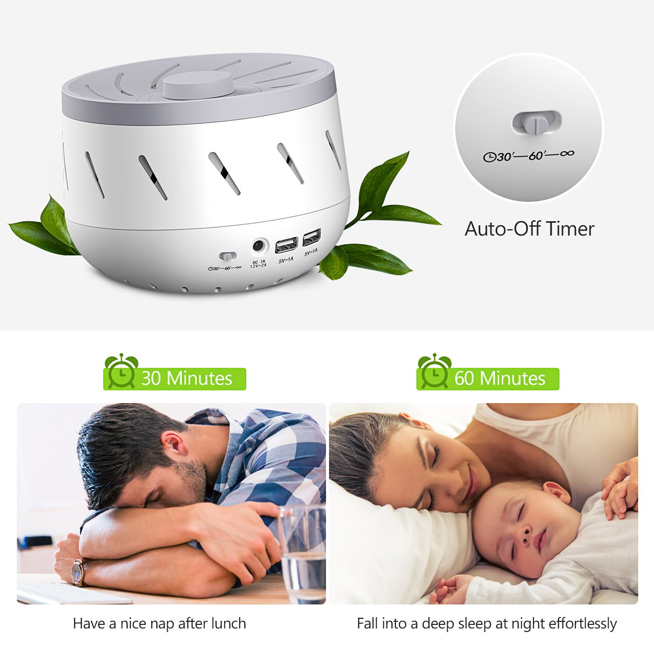 AC Adapter 2 USB Output Noise-Masking Sound Therapy with Sleep Timer Natural Fan High Fidelity Sound Machine for Baby Sleeping PICTEK White Noise Machine Continuously Variable Volume Adjust