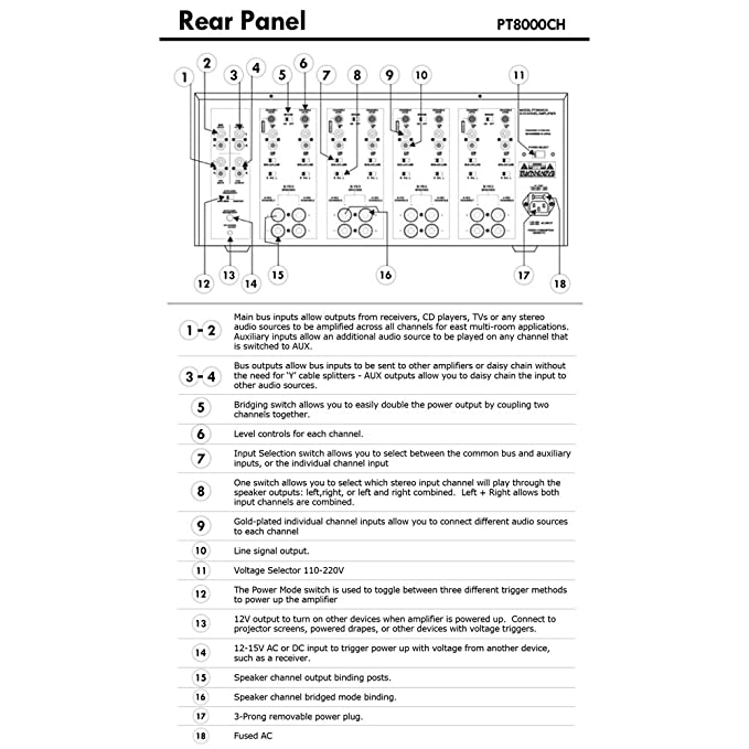 amazon com pyle 8 channel home theater amplifier rack mount amp rh amazon com