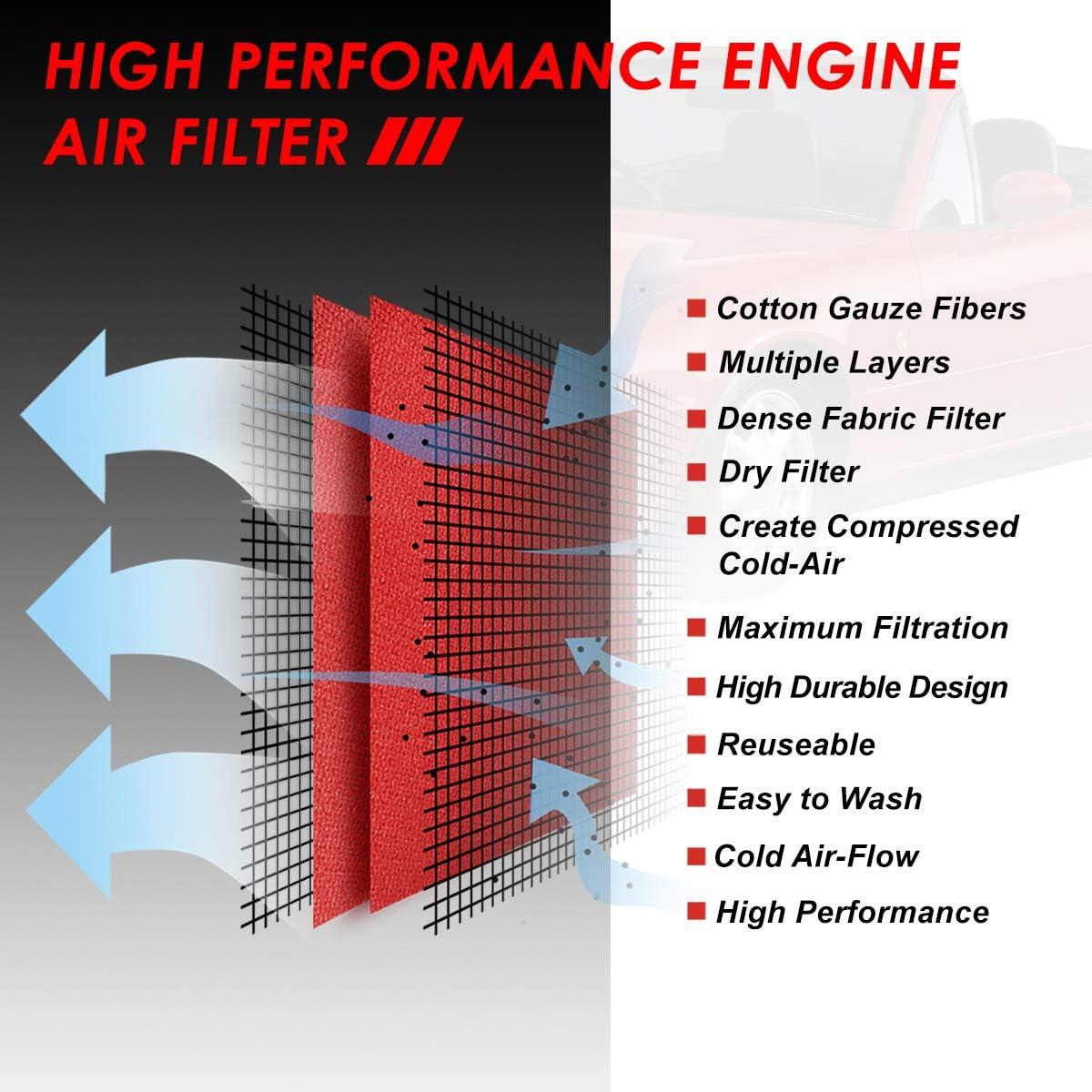 FOR 90-97 FORD ESCORT MAZDA MX-5 MIATA PROTEGE TRACER DROP-IN PANEL AIR FILTER