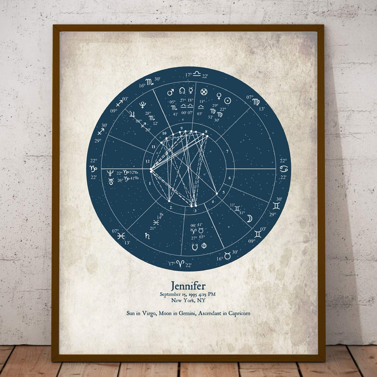 Amazon com: Personalized Astrological Birth Chart Print, Wall Decor