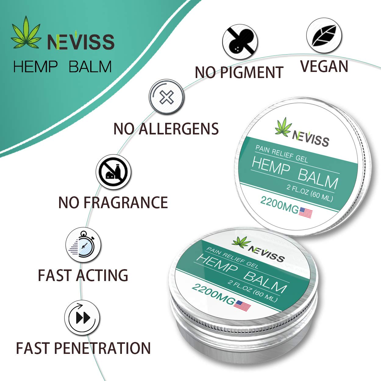Pain Relief Hemp Balm 2200mg, 100% Natural Hemp Ointment for Knee, Joint & Back Pain, Premium Hemp Balm for Inflammation & Sore Muscles - Made in USA