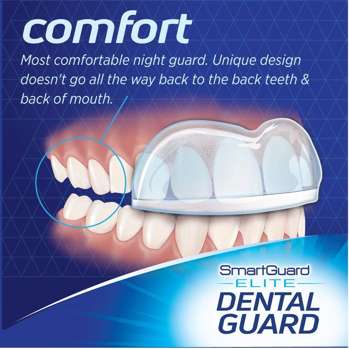 SmartGuard Elite Dental Guard 2-Pack: FREE BONUS - Travel Case – TMJ Dentist Designed for Clenching & Grinding - Bruxing Splint Mouth Protector for Relief by SmartGuard (Image #4)